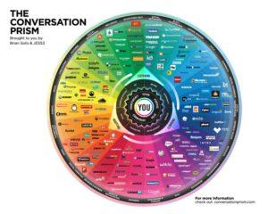 jess3_briansolis_conversationprism4_web_1280x1024